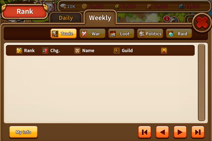 rank_en